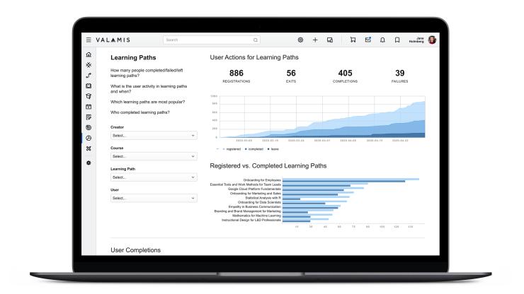 Näkymä Valamis-alustan analytiikkakaavioihin otsikolla Learning Paths. Näkymä kertoo mm. oppimispoluille kirjautumiset, niiltä poistumiset sekä onnistuneet ja epäonnistuneet suoritukset.